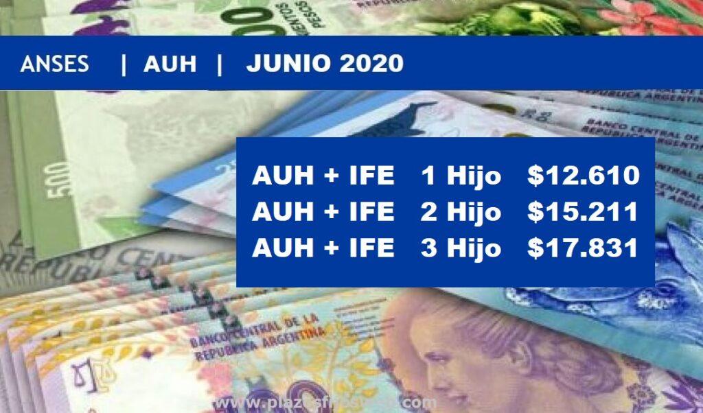 Beneficiarios AUH cobro IFE Junio