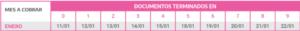 Calendario completo y fecha de cobro de los beneficiarios de AUE